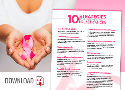 Download the 10 Strategies for Preventing Breast Cancer Infographic