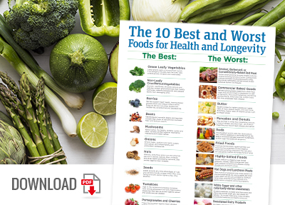 Download the 10 Best and Worst Foods Infographic