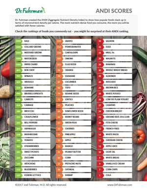 image regarding Printable List of Iron Rich Foods called ANDI Meals Ratings: Ranking the Nutrient Density of Food