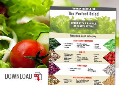 Download the Perfect Salad Infographic