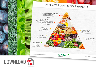 Download the Nutritarian Food Pyramid Infographic